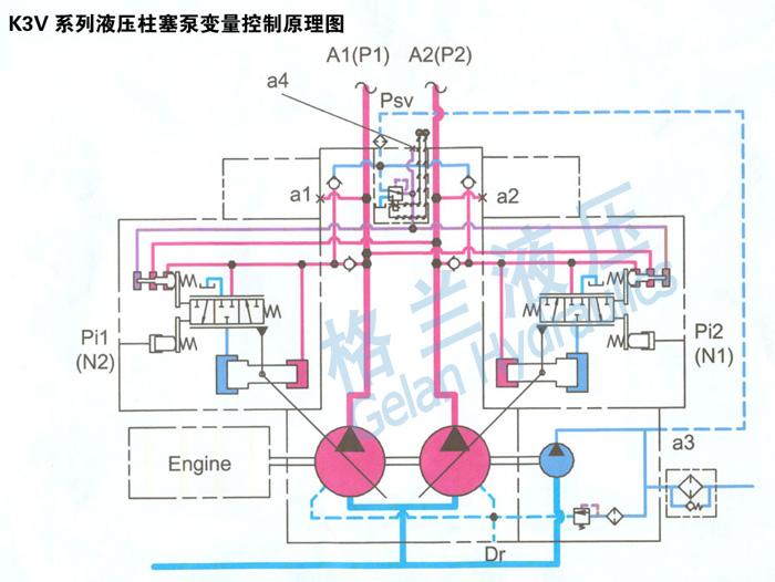 k3v系列液压柱塞泵变量控制原理图图片